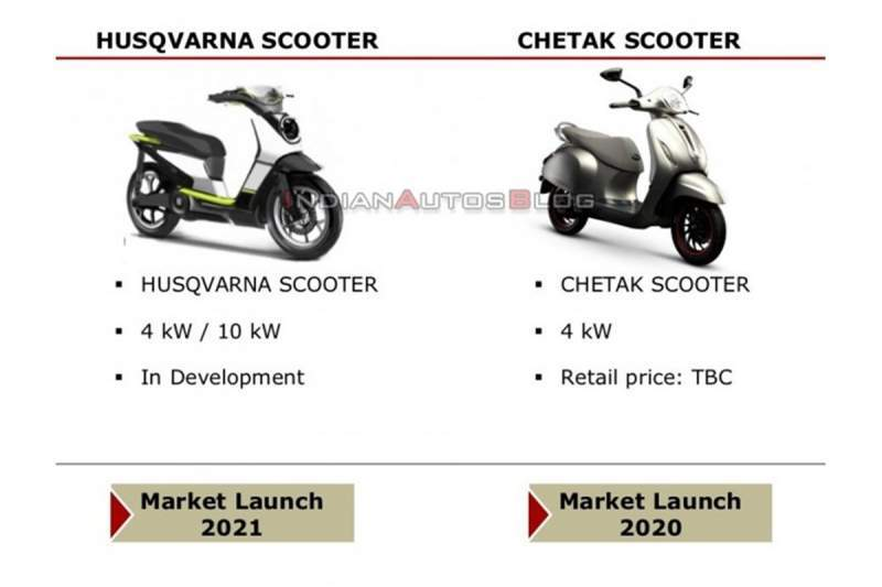 Husqvarna and Bajaj's electric scooters side by side.